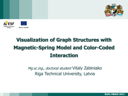 Visualization of Graph Structures with Magnetic