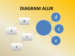 DIAGRAM ALUR - SC