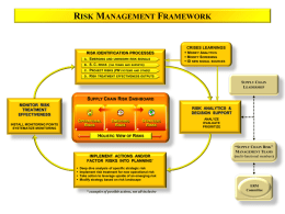 The Coca-Cola Company Risk Assessment Workshop DRAFT