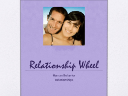 The Relationship Wheel PPT