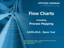 Flow Charts including Process Mapping