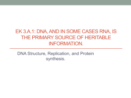 EK 3.A.1: DNA, and in some cases rna, is the primary