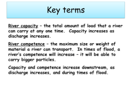 Key terms - Geog On | Geography at Langley School