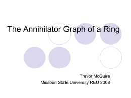 The Annihilator Graph of a Ring