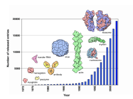 Challenges in visualization of complexes and the PDB