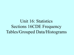 IB Core: Statistics Section 14.1 Frequency Diagrams