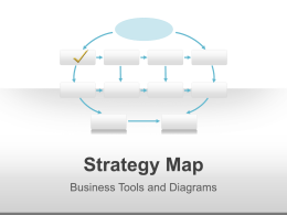 Strategy Map - Simple Inexpensive Dashboard Software