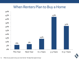 When Renters Plan to Buy a Home