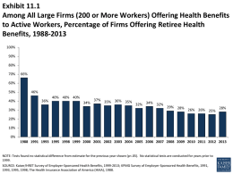 Exhibit 11.1 Among All Large Firms (200 or More Workers