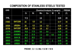 COMPOSITION OF STAINLESS STEELS TESTED
