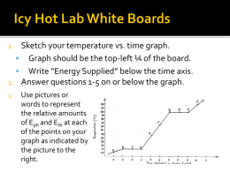 Icy Hot Lab White Boards