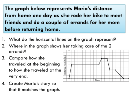 The graph below represents Maria's distance from home one