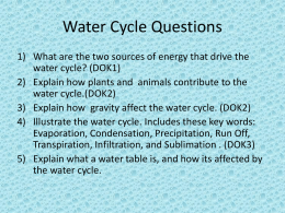 Ecosystem Cycles: Water