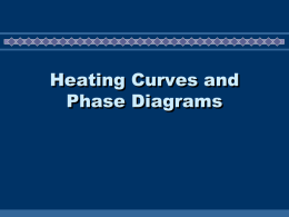 II.B. Heating Curves - Collier's Classroom