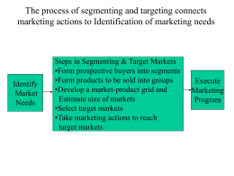 The process of segmenting and targeting connects marketing