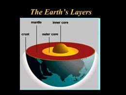 The Earth's Layers - Welcome to Ms. George's Science Class