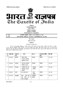 Gazette Notification:- Authorize 1250 branches of Bank of India