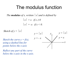 The modulus function