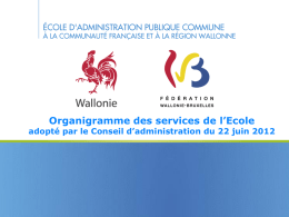 Organigramme - Recrutement Wallonie