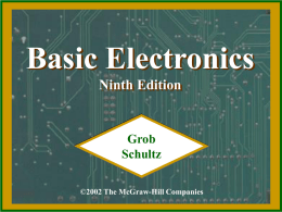Basic Electronics Ninth Edition  Grob Schultz ©2002 The McGraw-Hill Companies   Basic Electronics Ninth Edition  CHAPTER  Transistor Amplifiers ©2003 The McGraw-Hill Companies   Topics Covered in Chapter 30  Circuit Configurations  Class A, B,