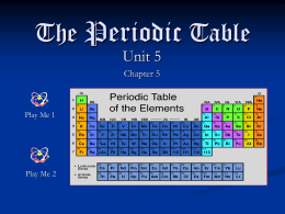 The Periodic Table Unit 5 Chapter 5  Play Me 1  Play Me 2   Organizing the elements • Dimitri Mendeleev • Henry Moseley • Glenn Seaborg   I.