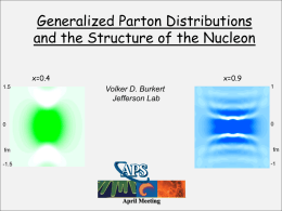 Generalized Parton Distributions and the Structure of the Nucleon x=0.4 1.5  x=0.9  Volker D. Burkert Jefferson Lab  fm  fm  -1  -1.5  April Meeting.