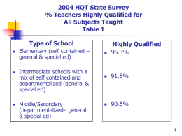 2004 HQT State Survey % Teachers Highly Qualified for All Subjects Taught Table 1 Type of School       Elementary (self contained – general & special ed) Intermediate schools.