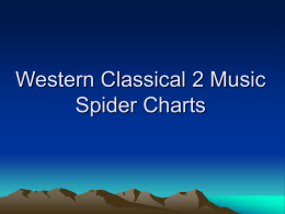 Western Classical 2 Music Spider Charts Interlocking Melodies or rhythms  Augmentation (adding notes) gradually  Change the rhythm gradually  Diminution (taking away notes) gradually  Techniques  Change the pitch gradually  Minimalism  Imitation / Canon  Looping  Add or take away instruments  Ostinato (repeating pattern)  Discovered 1950s tape splicing.