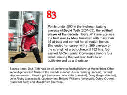 Points under .500 in the freshman batting average of Becki Toth (2001-05), the softball player of the decade.
