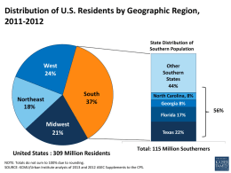 Distribution of U.S. Residents by Geographic Region, 2011-2012 State Distribution of Southern Population  West 24%  Other Southern States 44%  South 37%  Northeast 18%  North Carolina, 8% Georgia 8% Florida 17%  Midwest 21% United States : 309 Million Residents  Texas 22%  Total: