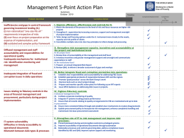 "Management 5-Point Action Plan Summary October 2010  Timeline Completed/Implemented  Problem Identified  Inefficiencies and gaps in control framework governing investment lending (IL) (i) non-rationalized ""one-size-fits all "" requirements irrespective of."