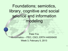 Foundations; semiotics, library, cognitive and social science and information modeling Peter Fox Xinformatics – ITEC, CSCI, ERTH 4400/6400 Week 3, February 5, 2013