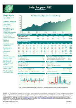 141201 Factsheet IndexToppers AEX month 1411