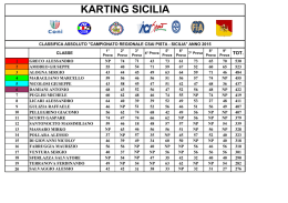 classifica assoluto campionato regionale