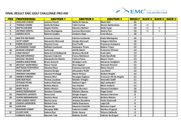 FINAL RESULT EMC GOLF CHALLENGE PRO AM
