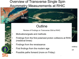 Overview of Transverse Single Spin Asymmetry Measurements at RHIC Outline