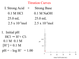 Titration Curves I.  Strong Acid 0.1 M HCl