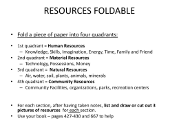 Resources foldable activity